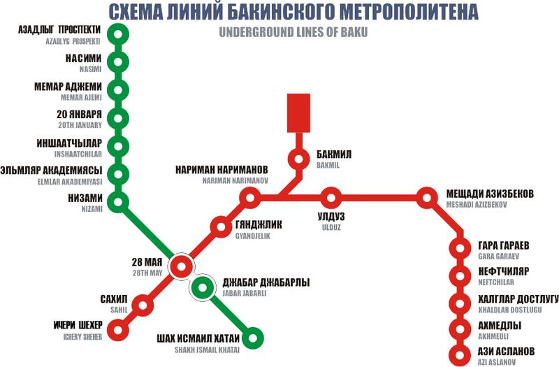 Mapa del metro de Bakú Gran resolucion