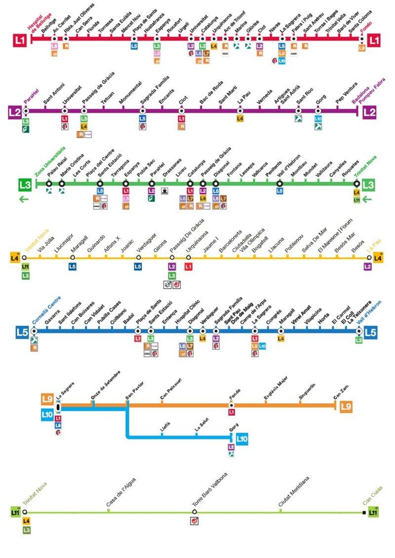 mapa do metro de barcelona espanha Mapa do metrô de Barcelona, Espanha mapa do metro de barcelona espanha