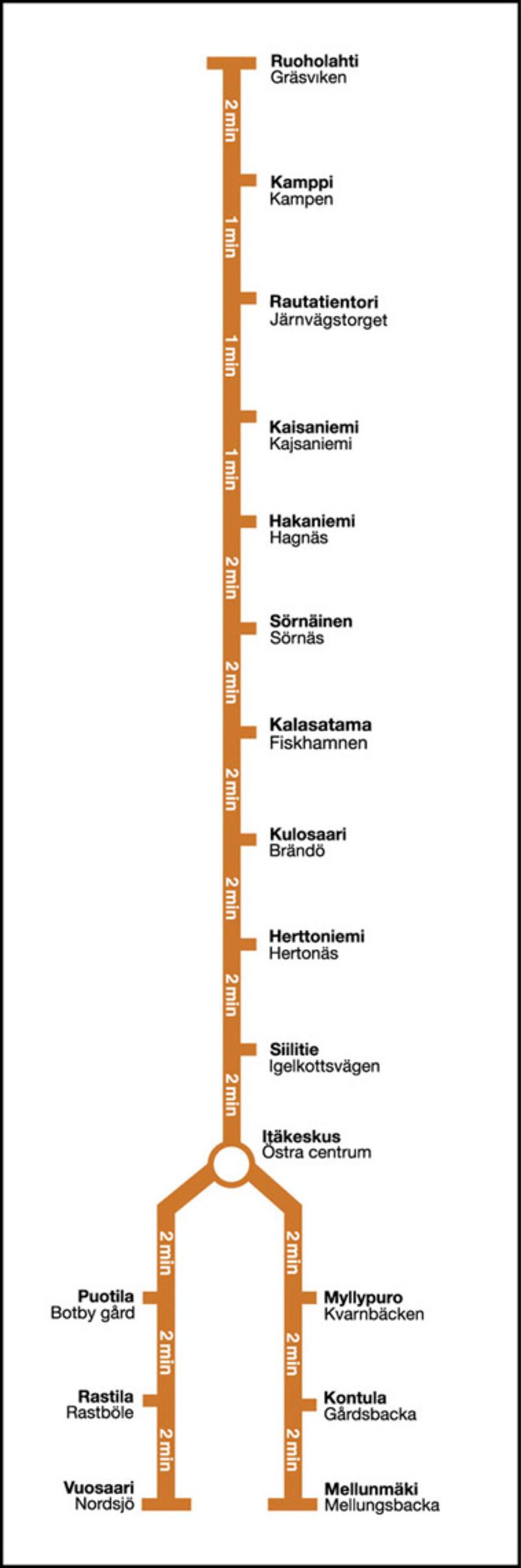 Helsinki Metro Map Finland