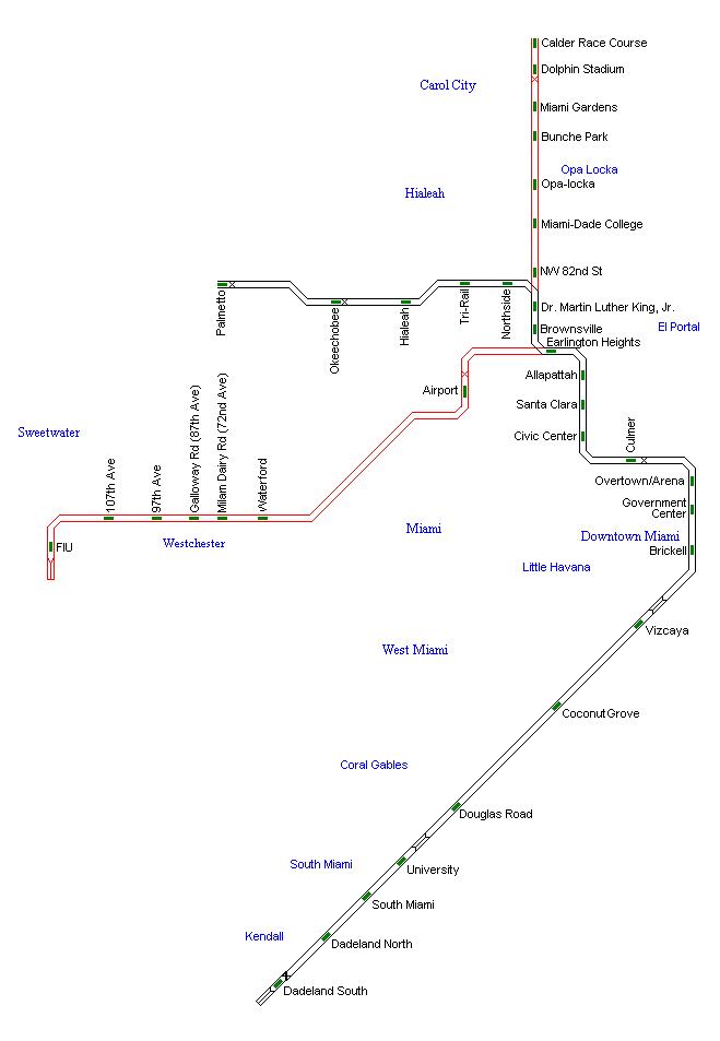 miami metrorail map, united states