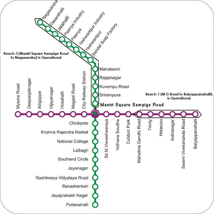 Namma Metro Map India