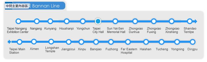 MRT: Taipei metro map, Taiwan