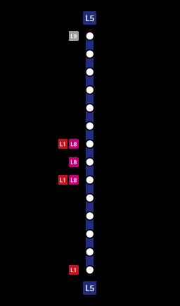 TRAM - Metropolitano de Alicante Termómetro L5