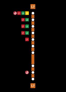 TRAM - Metropolitano de Alicante Termómetro L7