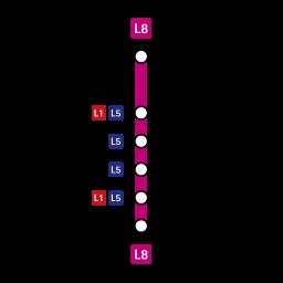 TRAM - Metropolitano de Alicante Termómetro L8