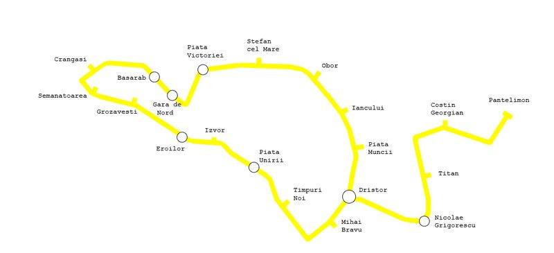 Bucharest Metro Line 1