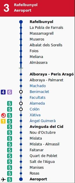 Mapa del metro de Valencia Espaa