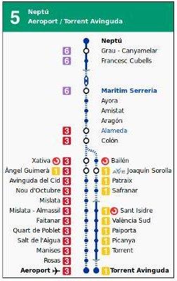 Valencia's metro map, Line 5, Spain