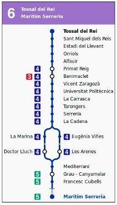 Valencia's metro map, Line 6 Spain